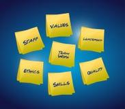 Biznesowy i organizacyjny diagram Zdjęcie Royalty Free