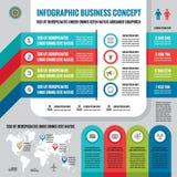 Biznesowy infographic pojęcie układ w płaskim projekta stylu dla prezentaci, broszury, strony internetowej i innych projektów pro Obraz Royalty Free
