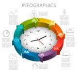 Biznesowy infographics szablon Fotografia Royalty Free