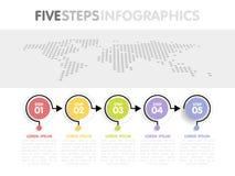 Biznesowy infographics szablon Linia czasu z 5 okrąg strzała krokami, pięć numerowych opcj Światowa mapa w tle Wektorowy element Obraz Stock