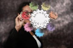 Biznesowy kobiety rysunek kierować usługa Obraz Stock