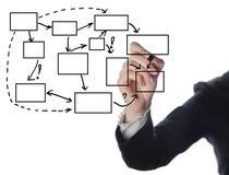 Biznesowy mężczyzna pisze proces flowchart diagramie Obrazy Royalty Free