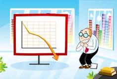 biznesowy niepowodzenie Obrazy Stock