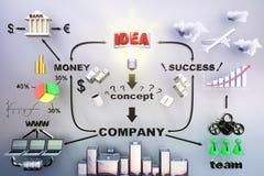 Biznesowy plan obrazy stock