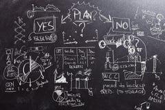 Biznesowy planowanie lub nie, tak fotografia stock