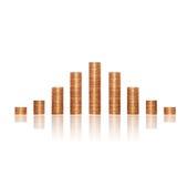 Biznesowy pojęcie wykres, ostrosłup złociste monety Obrazy Stock