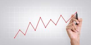Biznesowy przyrost chart Zdjęcie Stock