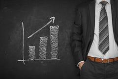 Biznesowy przyrost Ręka wskazuje biznesową mapę Obraz Stock