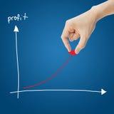 Biznesowy ręki pomocy zysku wykres Zdjęcia Stock