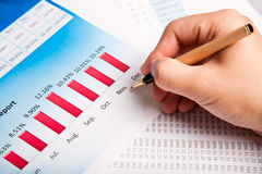 biznesowy raport Zdjęcie Stock