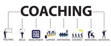 Biznesowy trenowania przywódctwo obowiązki mentora pojęcie Wektorowy illustrat royalty ilustracja