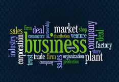 biznesowy wordcloud Zdjęcie Stock
