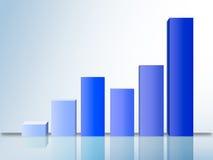 Biznesowy Wykres Fotografia Stock