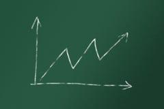 Biznesowy wykres na blackboard Fotografia Royalty Free