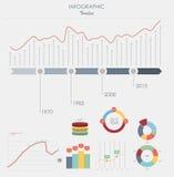 Biznesowych dane rynku elementów kropki baru pasztetowych map wykresy i diagramy ilustracja wektor
