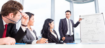 Biznesu drużynowy dyskutuje nabycie w spotkaniu Fotografia Stock