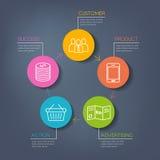 Biznesu i reklamy plan ilustracja wektor