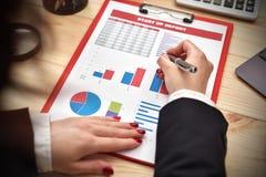 Bizneswomanów czeki zaczynają up raport Zdjęcia Stock