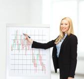 Bizneswomanów rynków walutowych rysunkowa mapa na flipboard Obraz Stock
