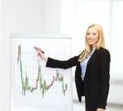 Bizneswomanów rynków walutowych rysunkowa mapa na flipboard Zdjęcie Stock