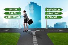 Bizneswoman pozycja przy rozdro?ami korporacyjna strategia zdjęcie royalty free