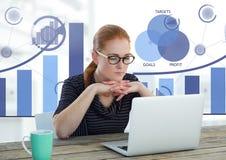 Bizneswoman przy biurkiem z laptopu i prętowej mapy statystykami Obraz Royalty Free
