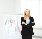 Bizneswoman z flipboard i rynki walutowi sporządzamy mapę na nim Obraz Royalty Free