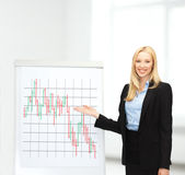 Bizneswoman z flipboard i rynki walutowi sporządzamy mapę na nim Fotografia Royalty Free
