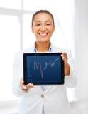 Bizneswoman z pastylka komputerem osobistym i rynki walutowi sporządzamy mapę w nim Zdjęcia Stock