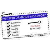 Blå kupong för indikatorer för nyckel- kapacitet Royaltyfria Foton