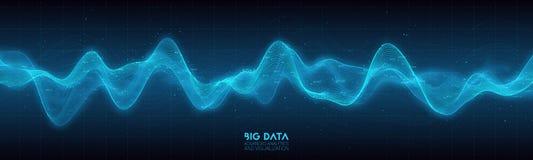 Blå vågvisualization för stora data Futuristiskt infographic Estetisk design för information Visuell datakomplexitet komplicerat royaltyfri illustrationer