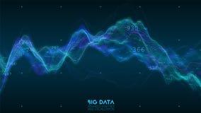 Blå vågvisualization för stora data Futuristiskt infographic Estetisk design för information Visuell datakomplexitet komplicerat stock illustrationer