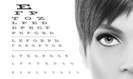 Blåa ögon stänger sig upp på visuell provdiagram, synförmåga och ögonexamin fotografering för bildbyråer