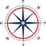 Blått och röd kompass Arkivbild