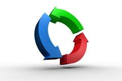 Blå röd och grön pilcirkel Arkivfoton