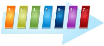 Bl273Seven Blank business diagram slanted sequence illustration Stock Image