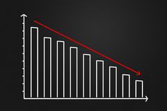 Black Board Chart Royalty Free Stock Images