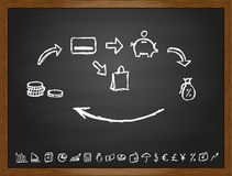 Black board with finance diagram Stock Photo