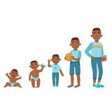 Black Boy Growing Stages With Illustrations In Different Age Royalty Free Stock Photo