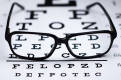 Black glasses on eye chart Royalty Free Stock Photography