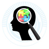 Black human thinking with magnifying concept. IQ ,EQ, MQ, HG, word.  Royalty Free Stock Photo