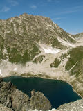 The Black lake in the mountains. A black lake surrounded by mountains, snow and green grass Royalty Free Stock Images