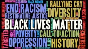 Free Black Lives Matter Word Cloud Royalty Free Stock Photos - 108676998