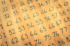 Black Numbers painted on a wooden Panel - Vintage Bingo. Perspective diagonal view of black numbers painted on a wooden panel Stock Photo