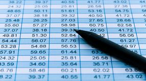 Free Black Pencil Macro Over A Financial Spreadsheet Numerical Data Table With Columns Detailing Increasing Numbers Per Column And Row Royalty Free Stock Photo - 133811285