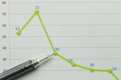 Black pencil placed on graph paper business. Royalty Free Stock Image