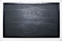 Black School Chalk Board on White wall. A blank school black board is on a white wall Royalty Free Stock Image