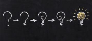 Black and white light bulb using doodle art on chalkboard backgr Stock Photography