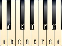 Piano Keys Note Names. Black and white piano keys with a tint of age showing the note names Stock Images