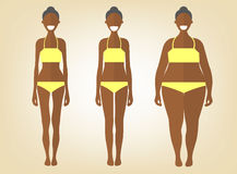 Black woman in a different forms. Set of flat style illustrations. Pretty african girl in yellow underwear with excess weight, in Stock Image